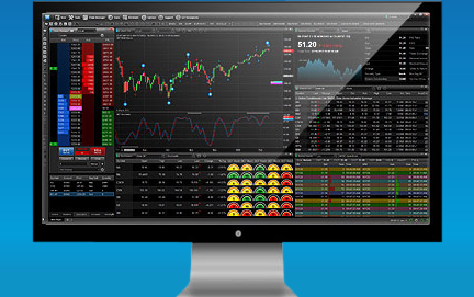 Esignal trading systems